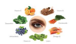 رُوش موثر سلامت چشم